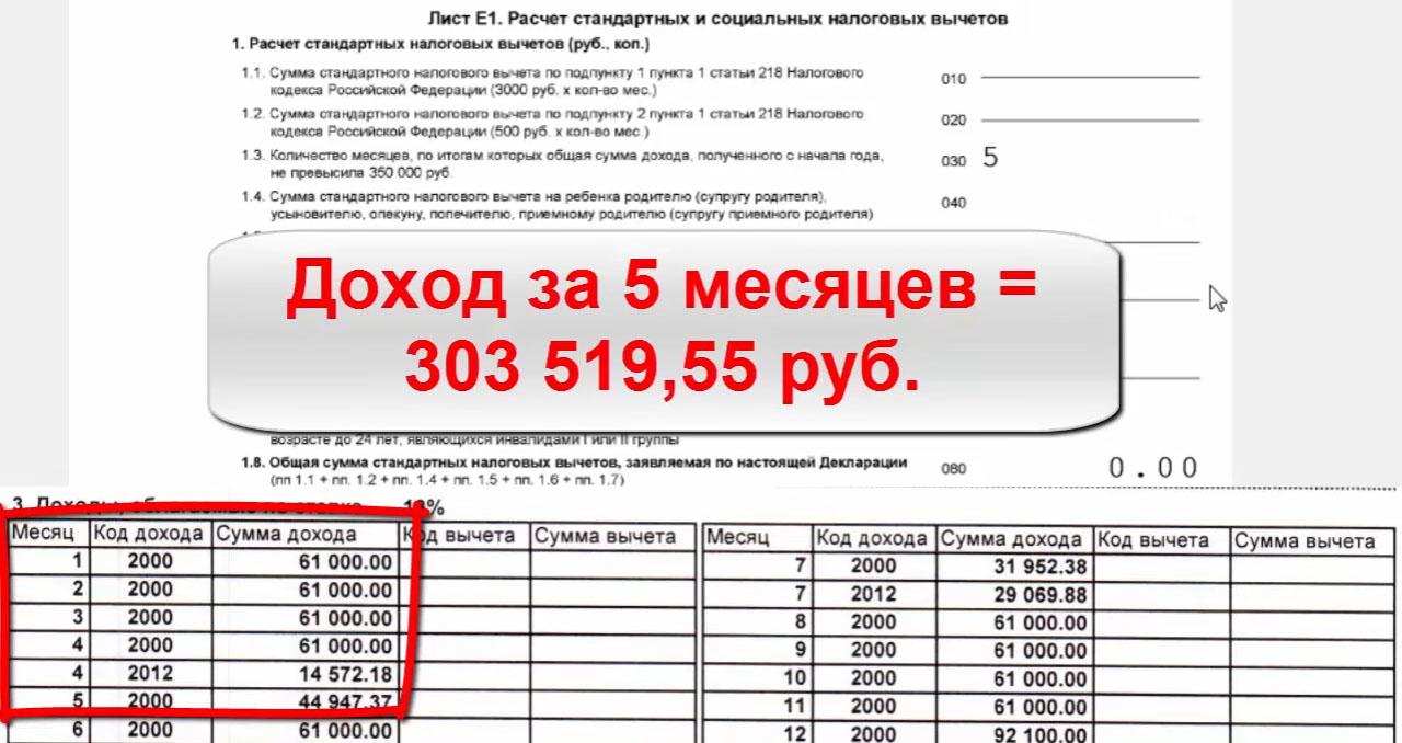 Сумма налогового вычета как рассчитать
