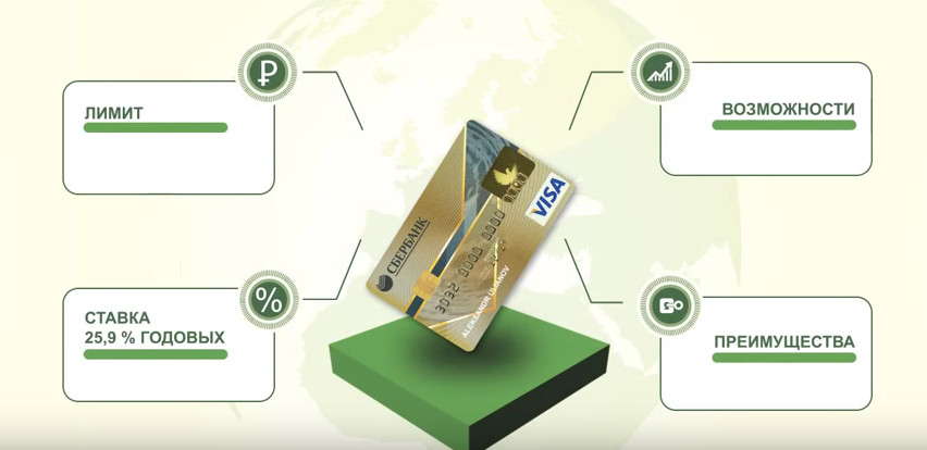 Как увеличить кредитную карту сбербанка